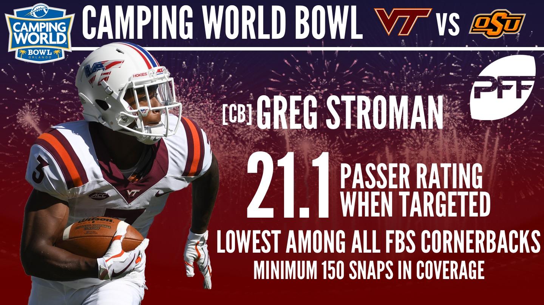 2017 Camping World Bowl - Greg Stroman