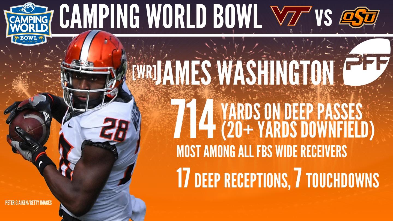 2017 Camping World Bowl - James Washington