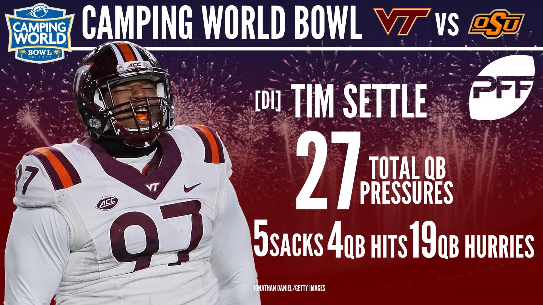2017 Camping World Bowl - Tim Settle