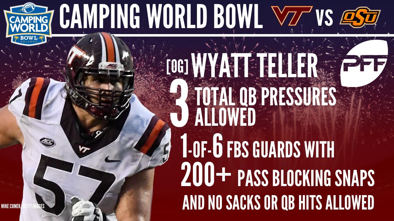 Virginia Tech G Wyatt Teller