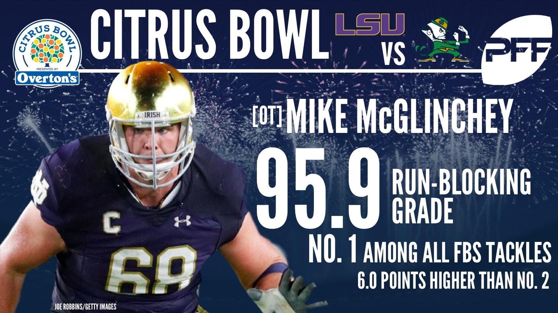 Notre Dame OT Mike McGlinchey