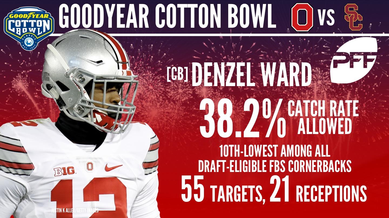2018 Cotton Bowl Classic - Denzel Ward