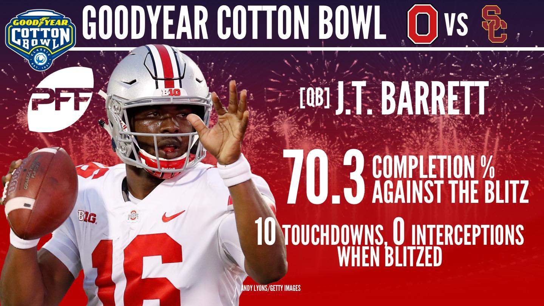 2018 Cotton Bowl Classic - J.T. Barrett