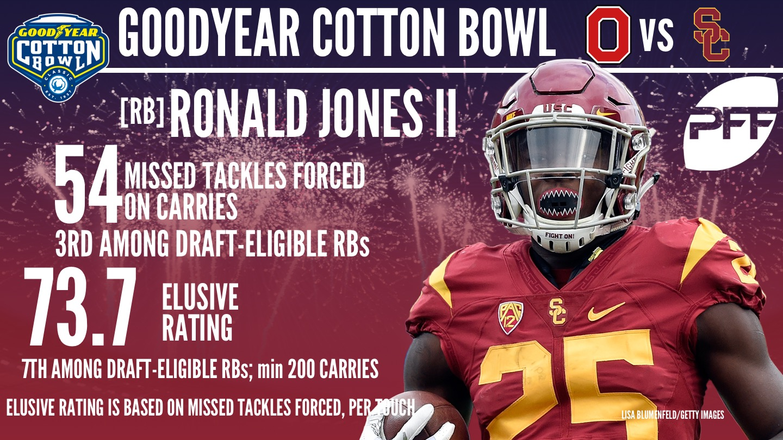 USC RB Ronald Jones