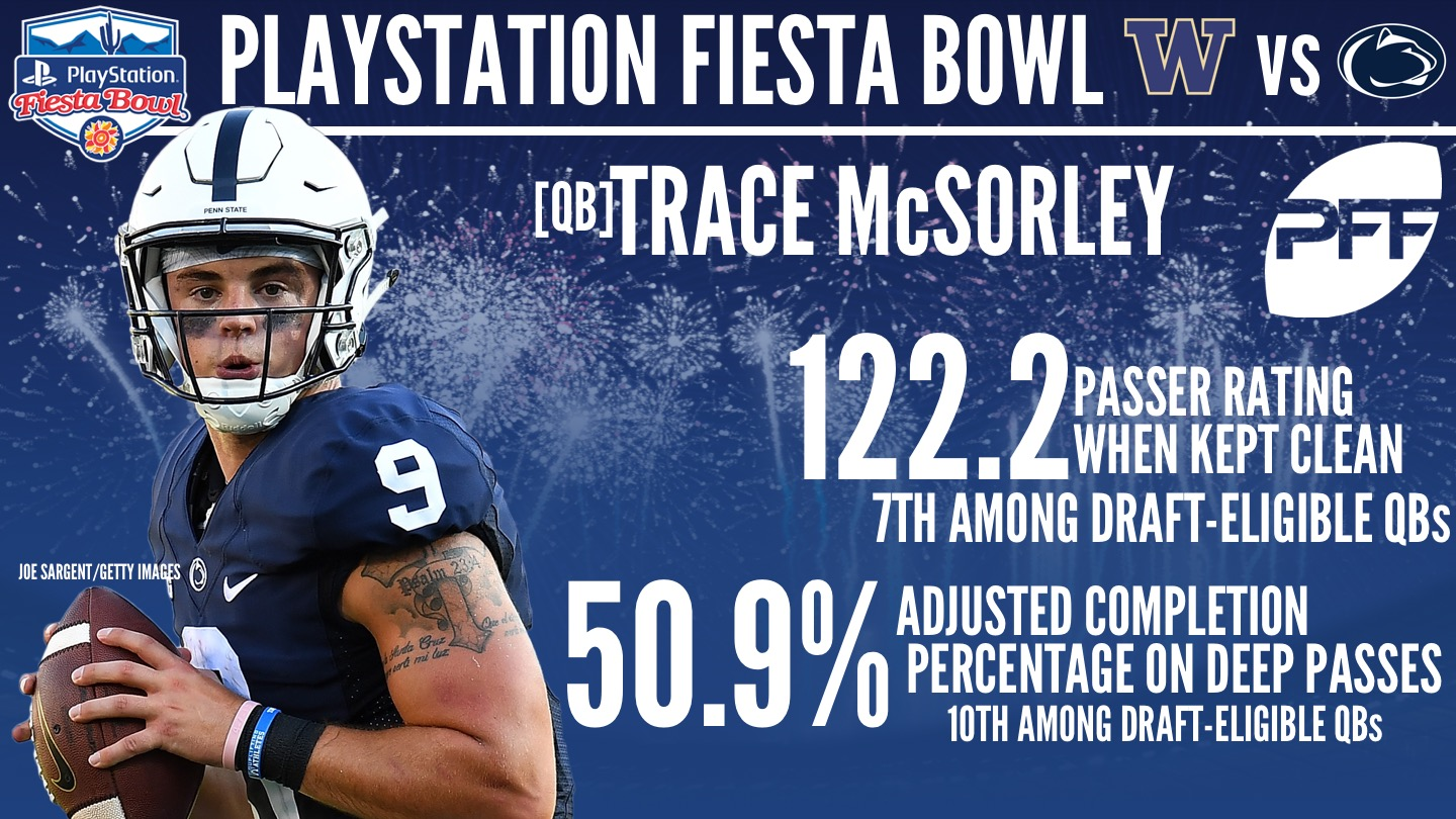 Penn State QB Trace McSorley