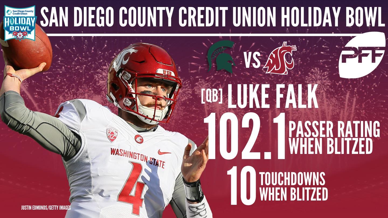 Washington State QB Luke Falk
