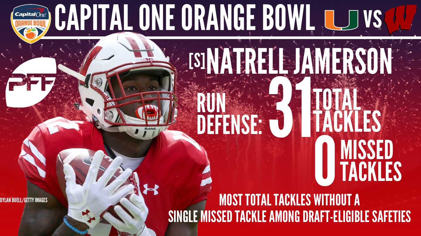Wisconsin Badgers S Natrell Jamerson