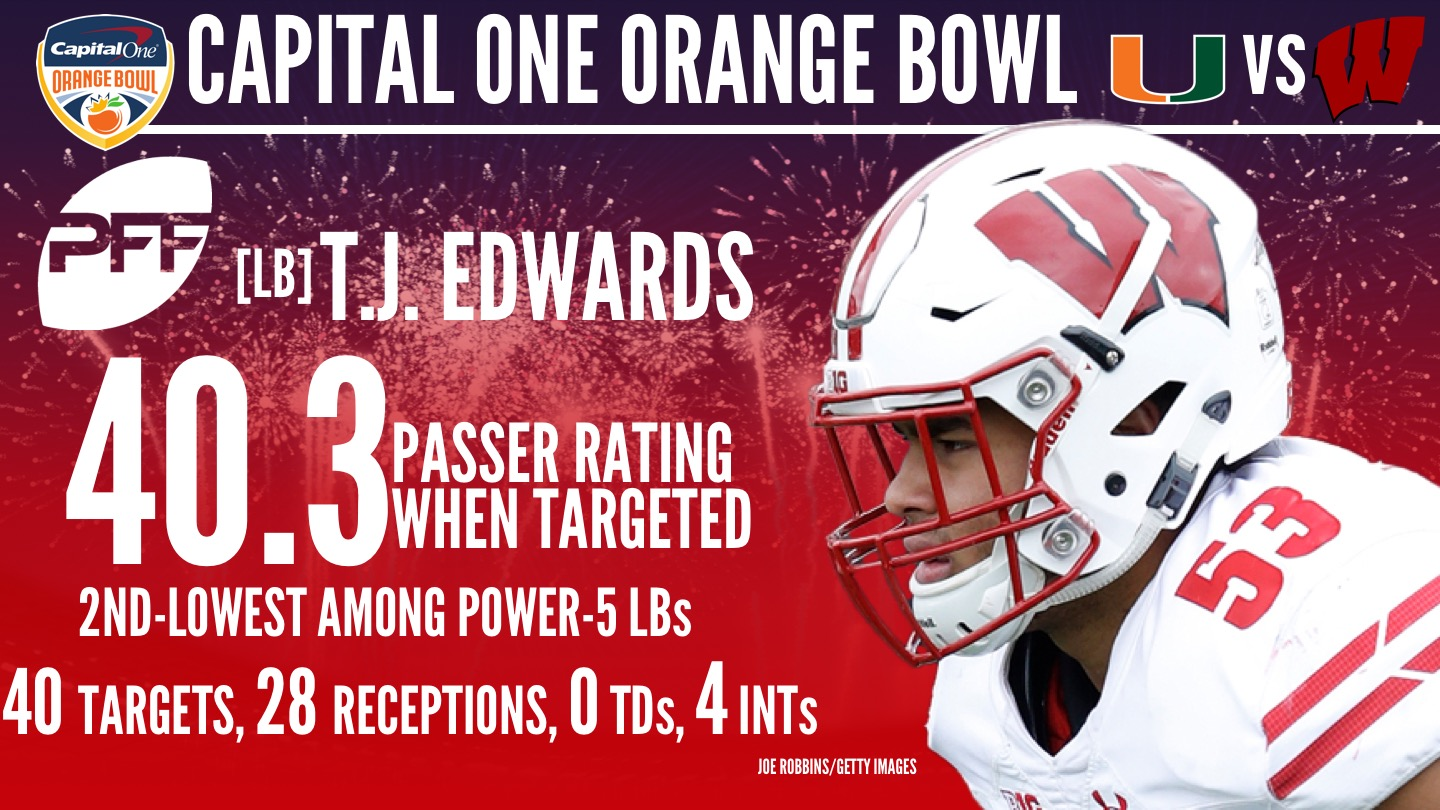 Wisconsin Badgers LB T.J. Edwards