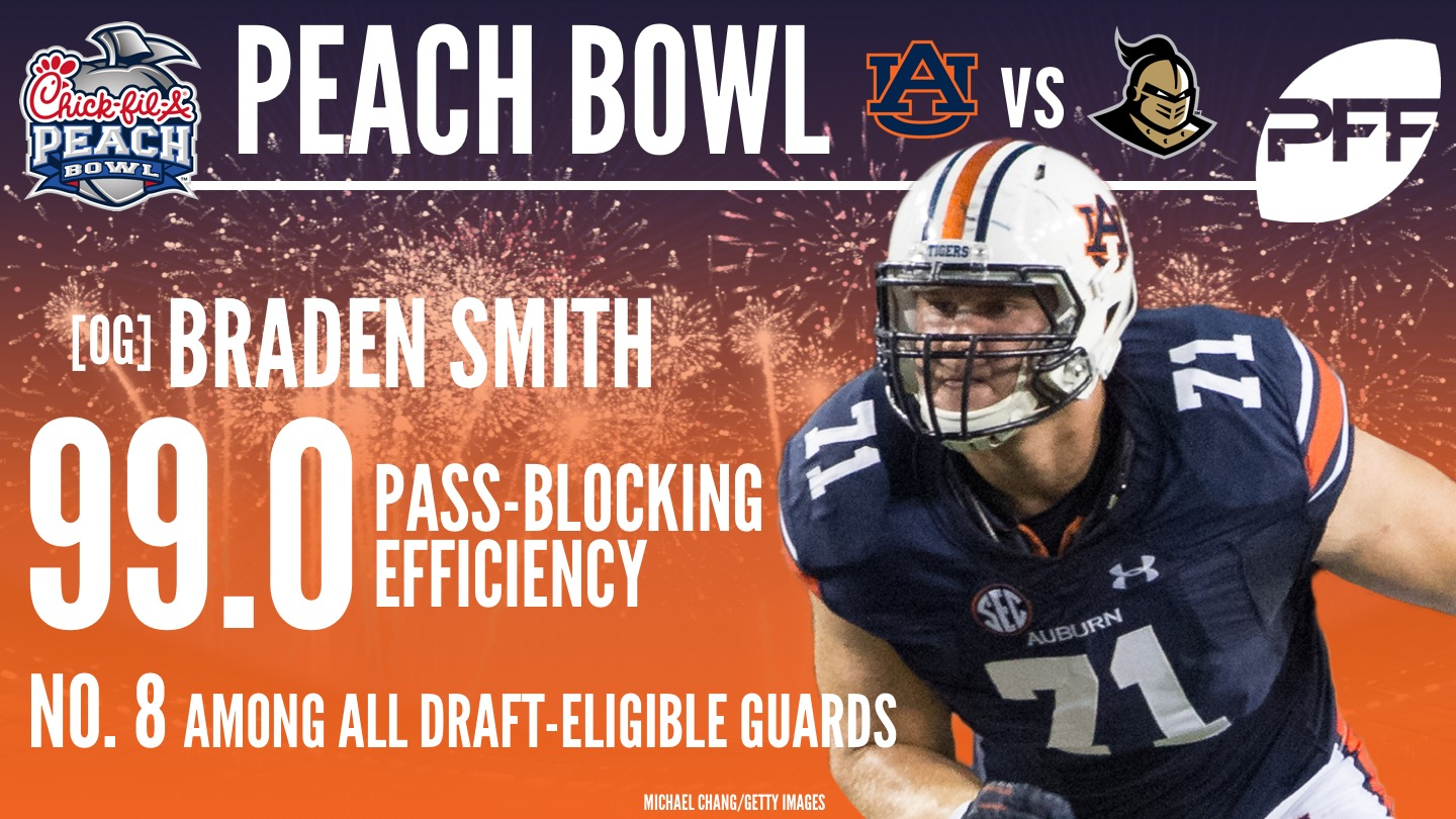 Peach Bowl - Auburn G Braden Smith