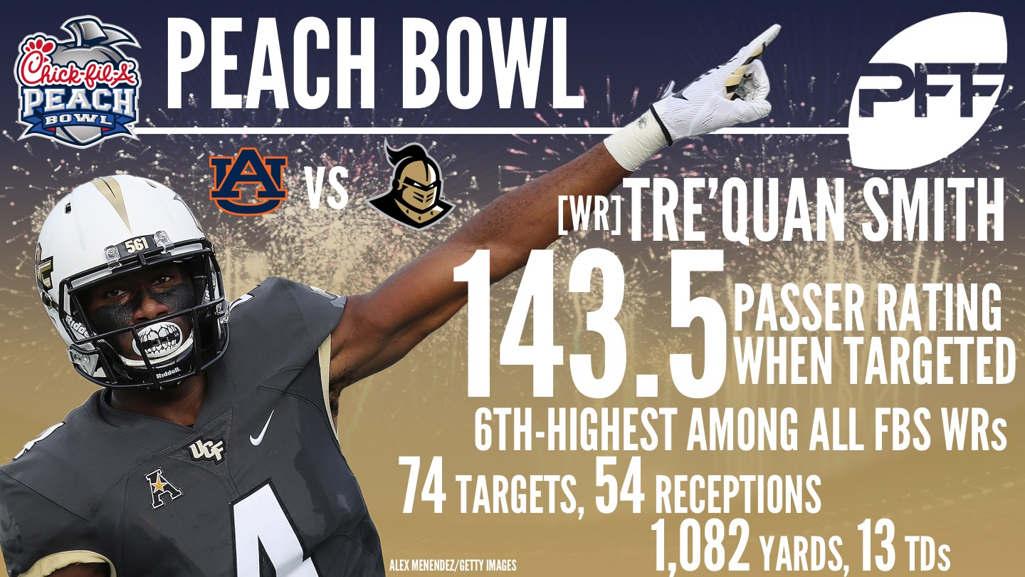 Peach Bowl - UCF WR Tre'Quan Smith