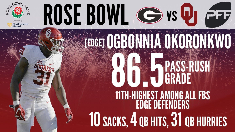 Rose Bowl, Georgia, Oklahoma, Ogbonnia Okoronkwo