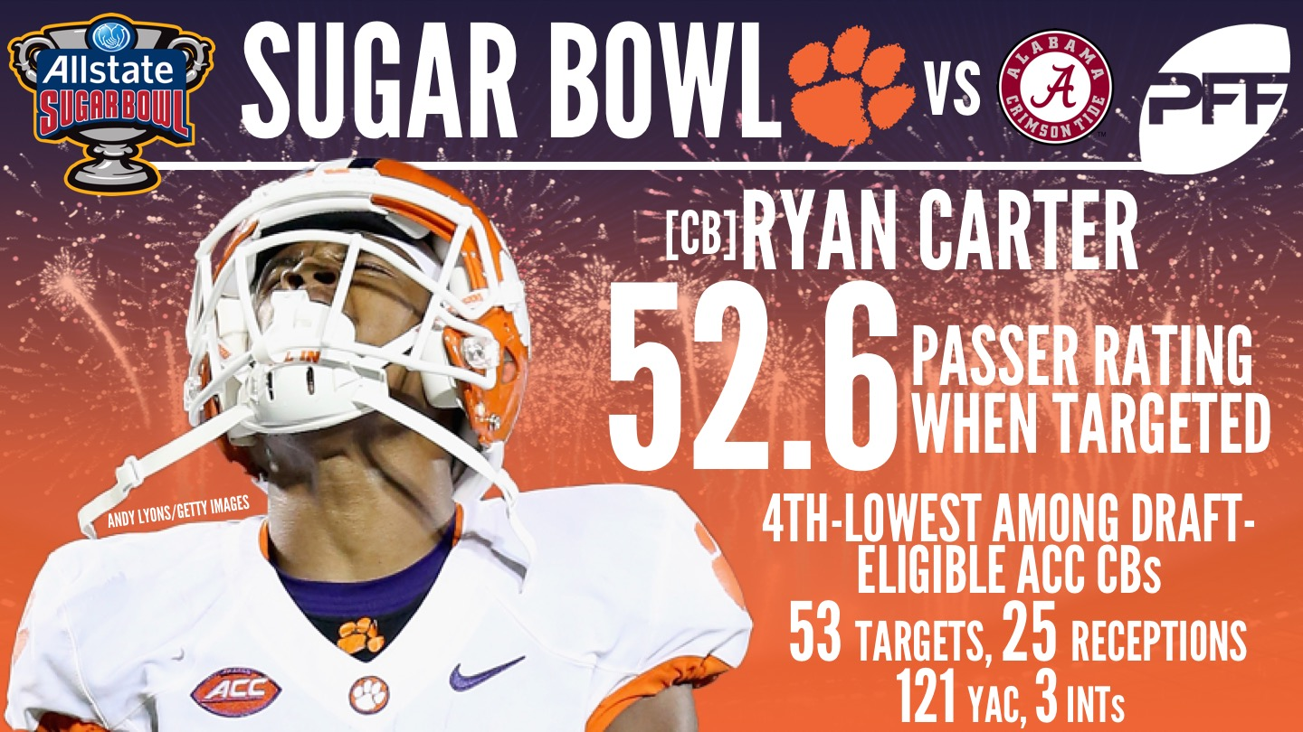 Sugar Bowl, Clemson CB Ryan Carter