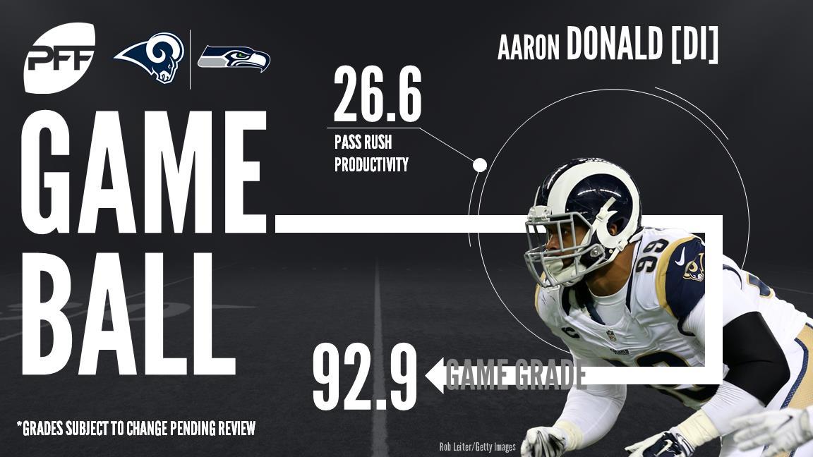 Aaron Donald, interior defender, Los Angeles Rams