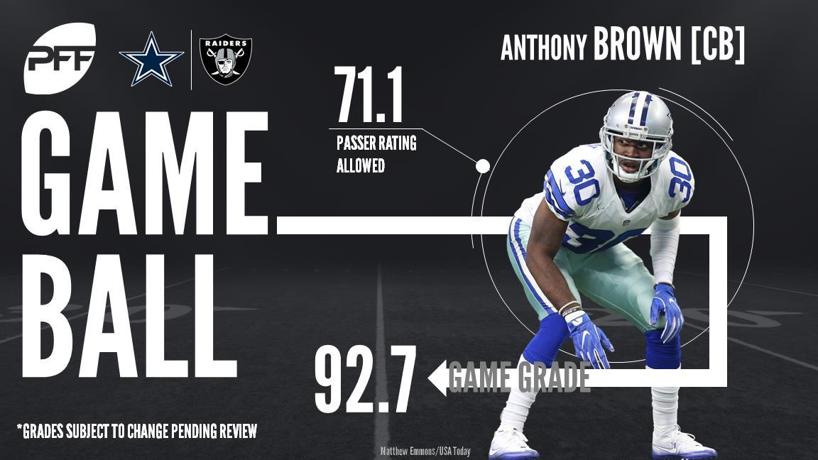 Anthony Brown, cornerback, Dallas Cowboys
