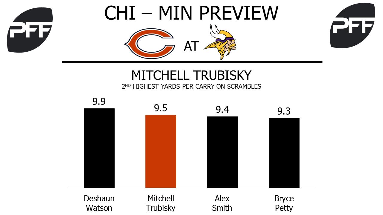 QB Mitchell Trubisky Chicago Bears