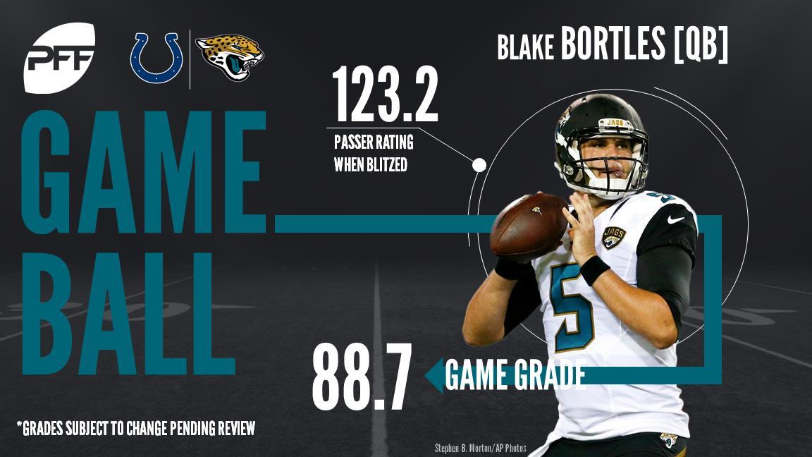 Blake Bortles, quarterback, Jacksonville Jaguars