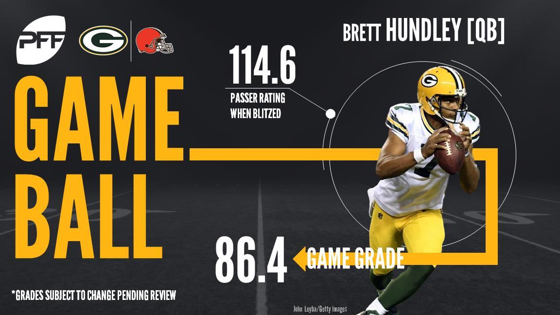 Brett Hundley, quarterback, Green Bay Packers