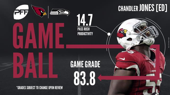 Edge Chandler Jones Arizona Cardinals