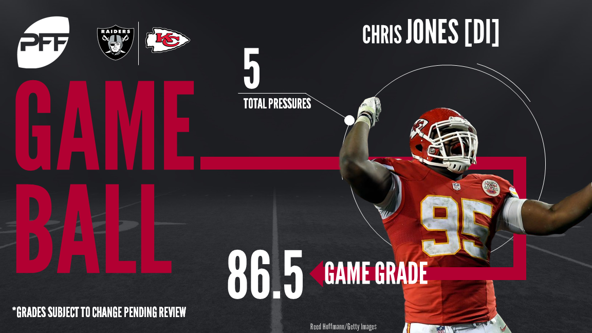 Kansas City Chiefs DI Chris Jones