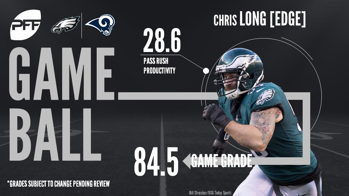 Chris Long, edge defender, Philadelphia Eagles