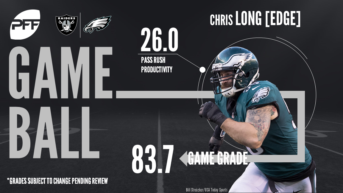Philadelphia Eagles edge defender Chris Long