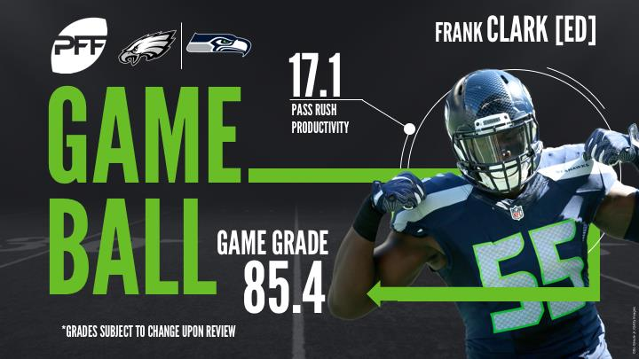 Frank Clark, edge defender, Seattle Seahawks