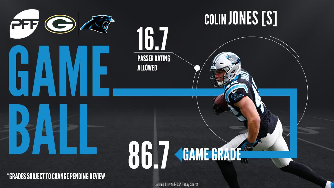 Colin Jones, safety, Carolina Panthers