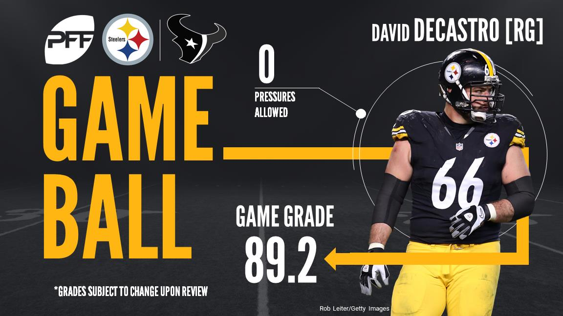 David DeCastro, guard, Pittsburgh Steelers