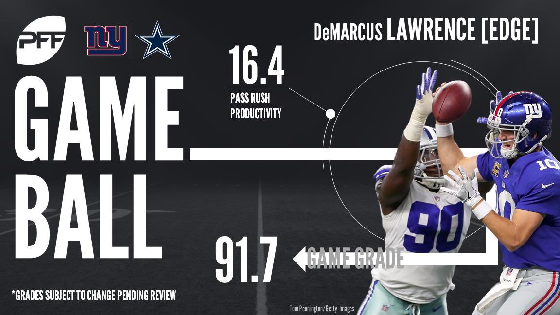 DeMarcus Lawrence, edge defender, Dallas Cowboys