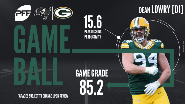 Green Bay Packers DI Dean Lowry