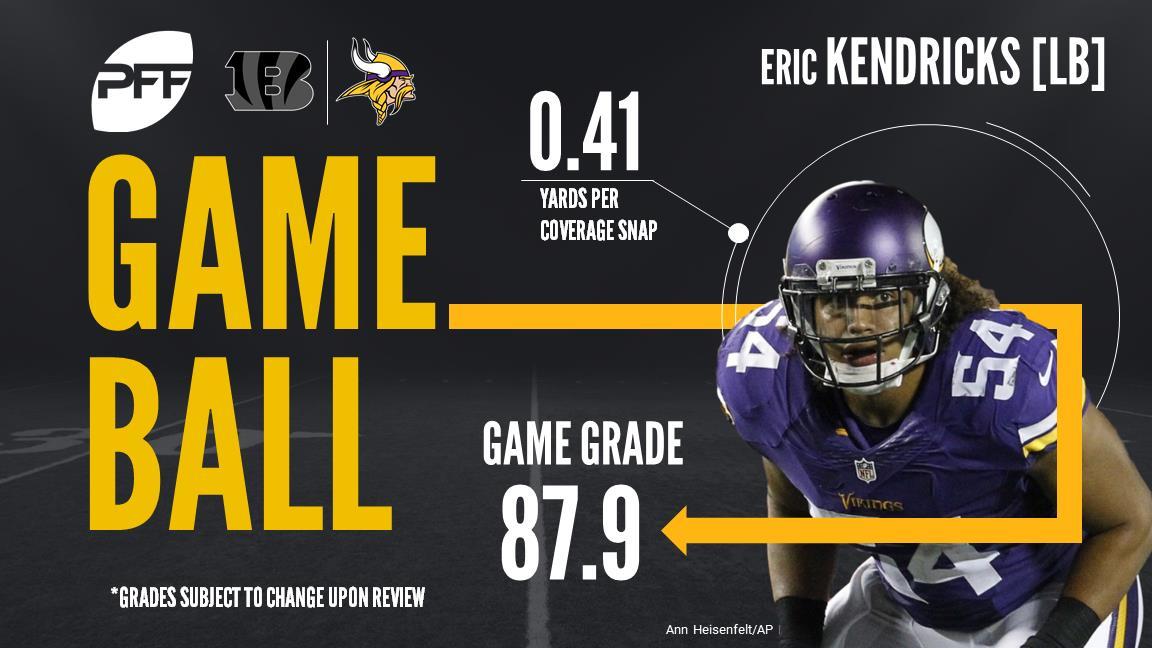 Eric Kendricks, linebacker, Minnesota Vikings