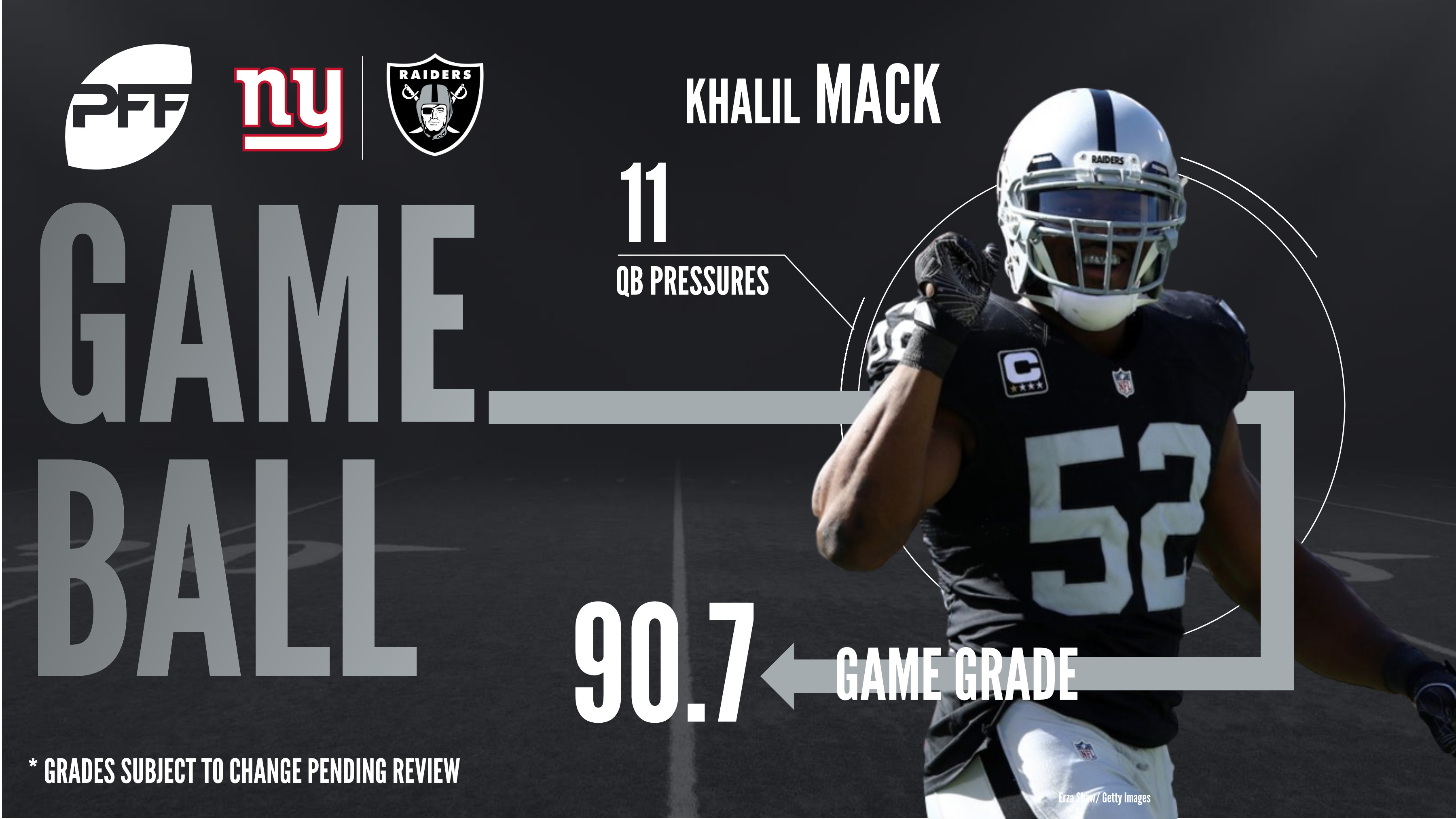 Oakland Raiders edge defender Khalil Mack
