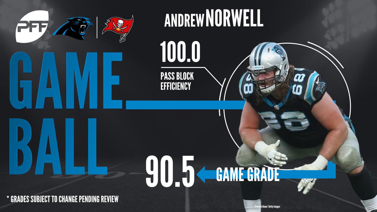 Carolina Panthers OG Andrew Norwell