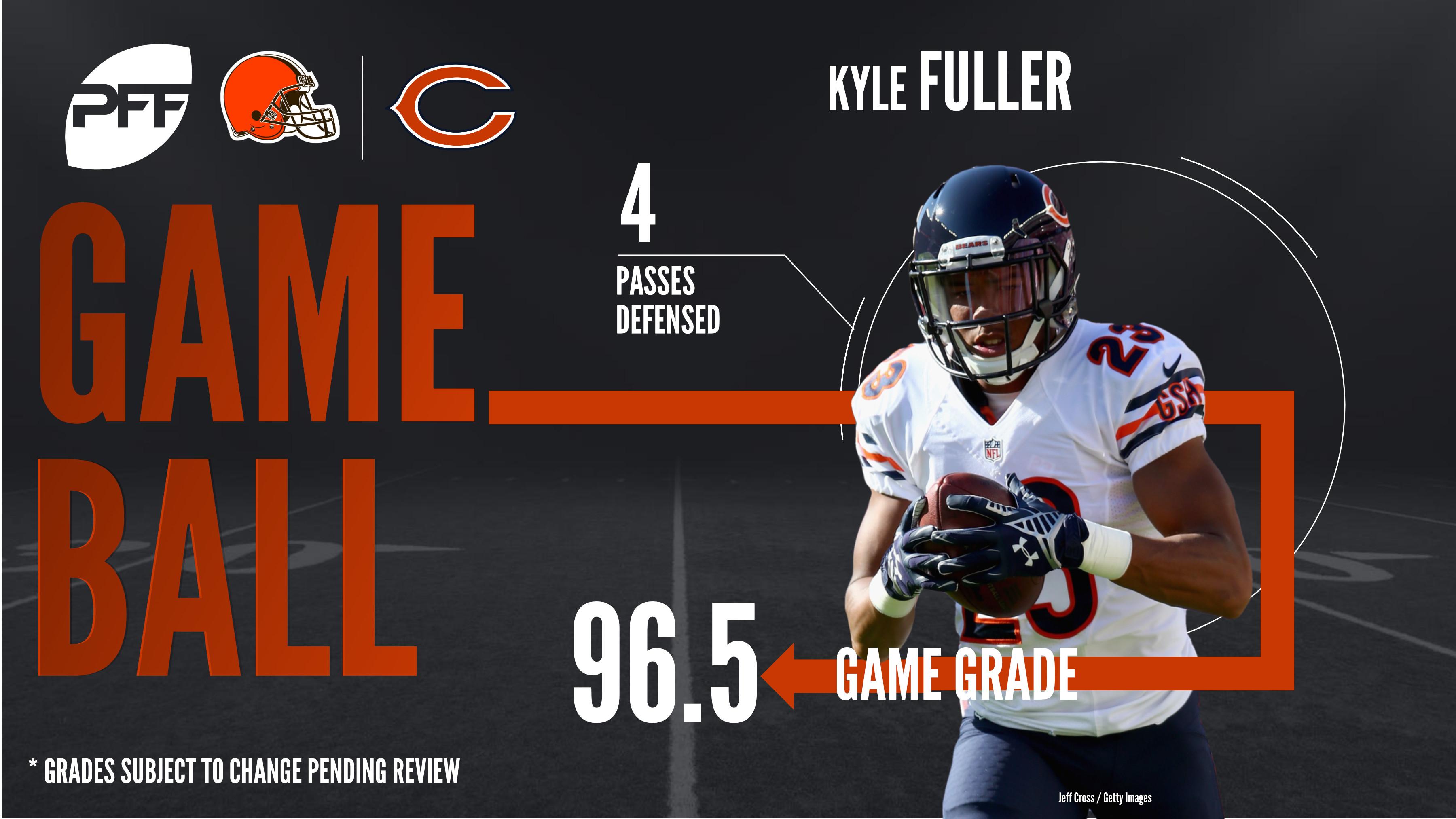 Kyle Fuller, cornerback, Chicago Bears