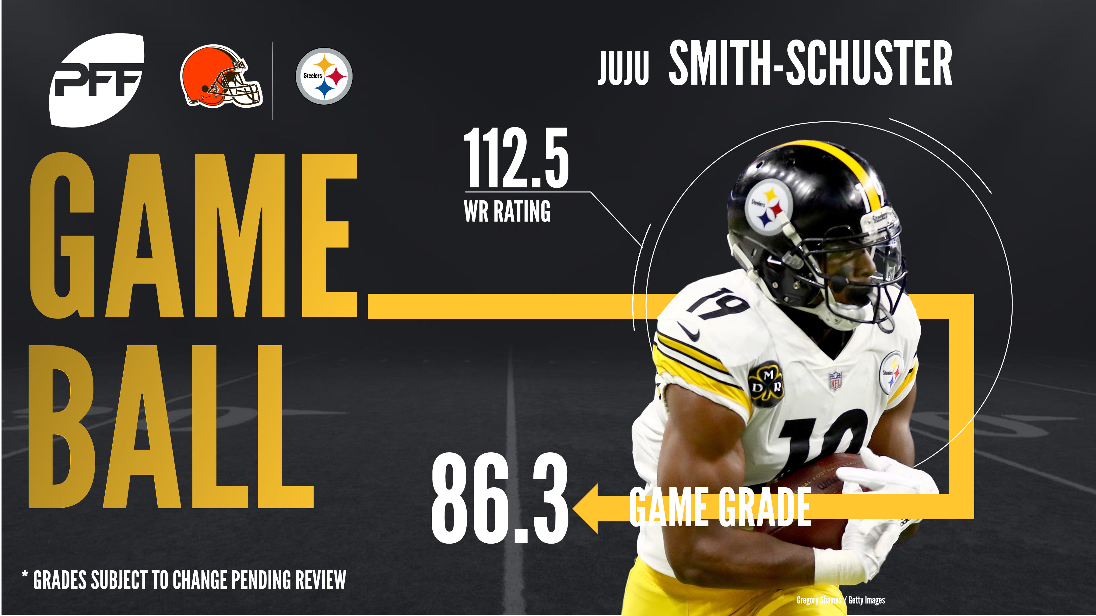 Pittsburgh WR JuJu Smith-Schuster