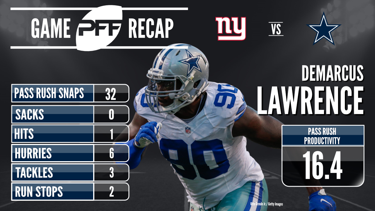 Dallas Cowboys edge defender DeMarcus Lawrence