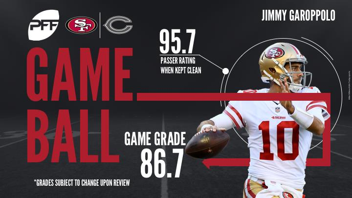 Jimmy Garoppolo, quarterback, San Francisco 49ers