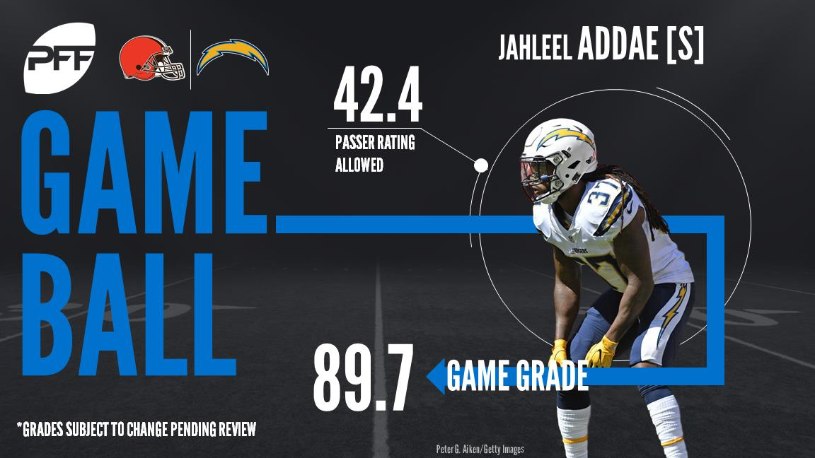 Jahleel Addae, safety, Los Angeles Chargers