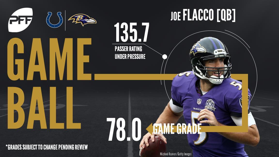 Joe Flacco, quarterback, Baltimore Ravens