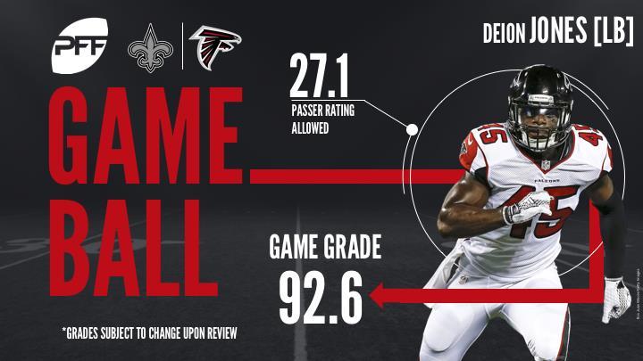 Deion Jones, linebacker, Atlanta Falcons