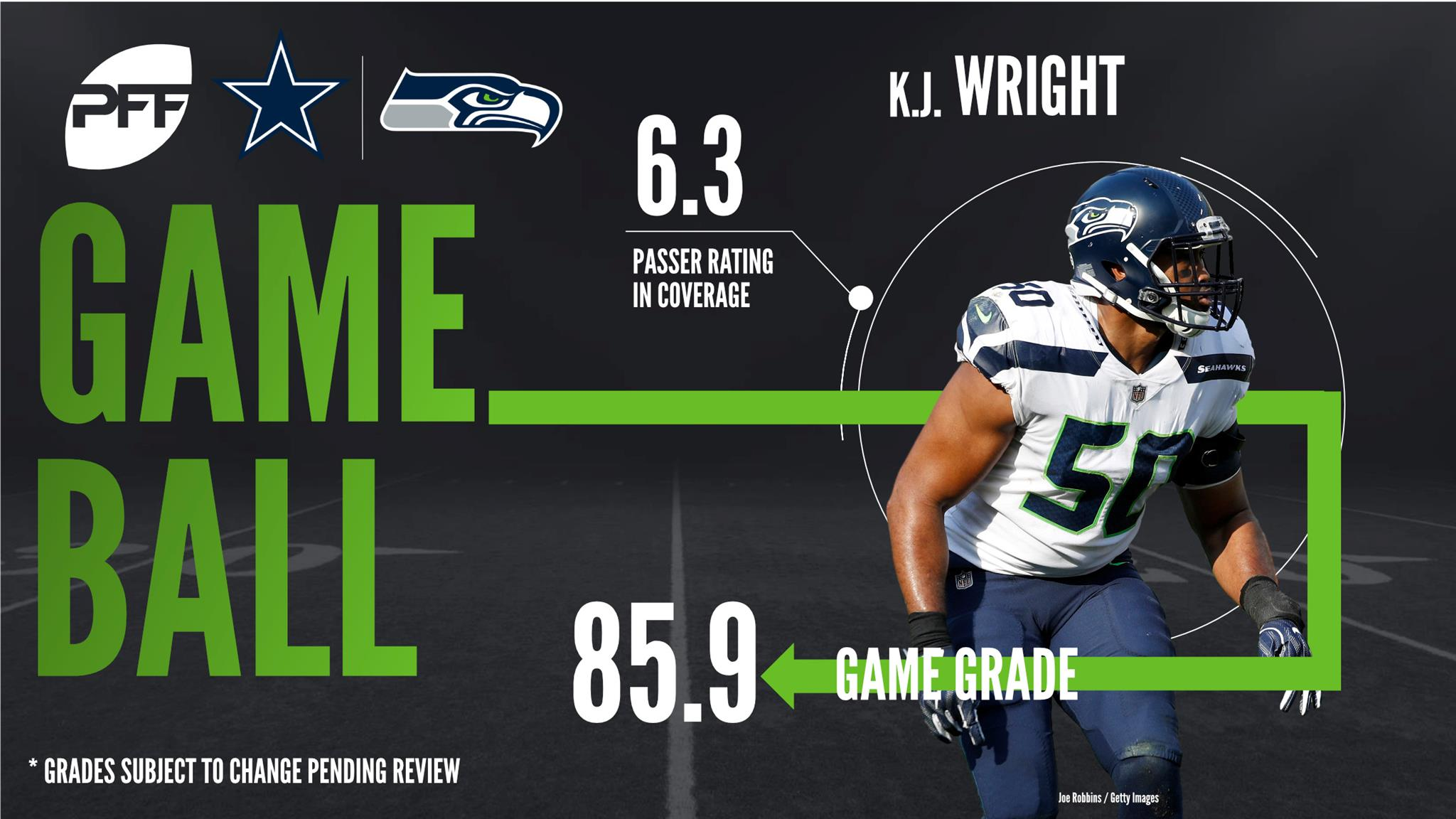 K.J. Wright, linebacker, Seattle Seahawks