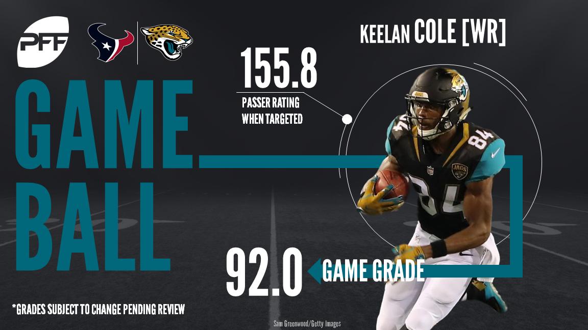 Jacksonville Jaguars WR Keelan Cole