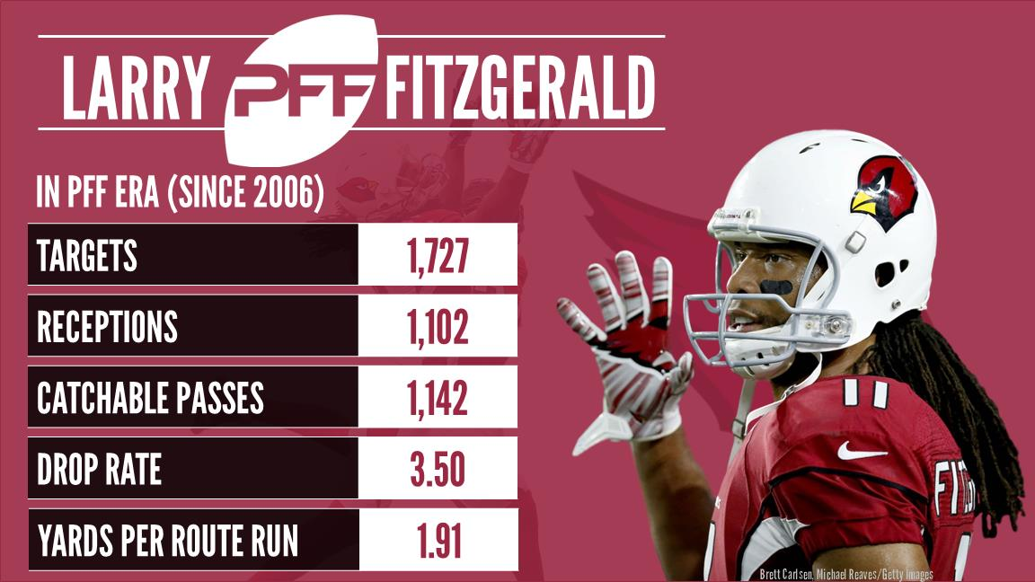 Larry Fitzgerald, wide receiver, Arizona Cardinals