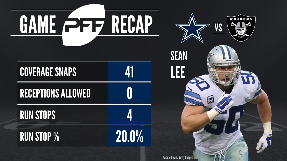 Dallas Cowboys LB Sean Lee