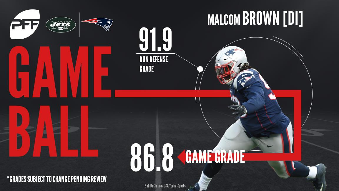 DI Malcom Brown New England Patriots