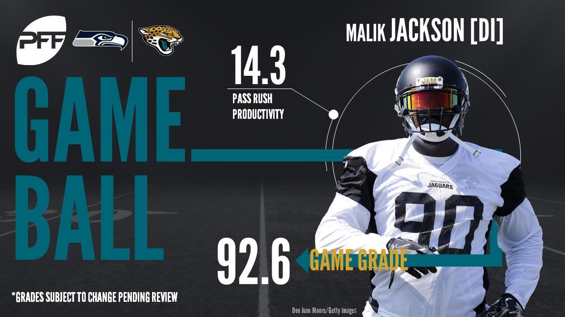 Malik Jackson, interior defender, Jacksonville Jaguars