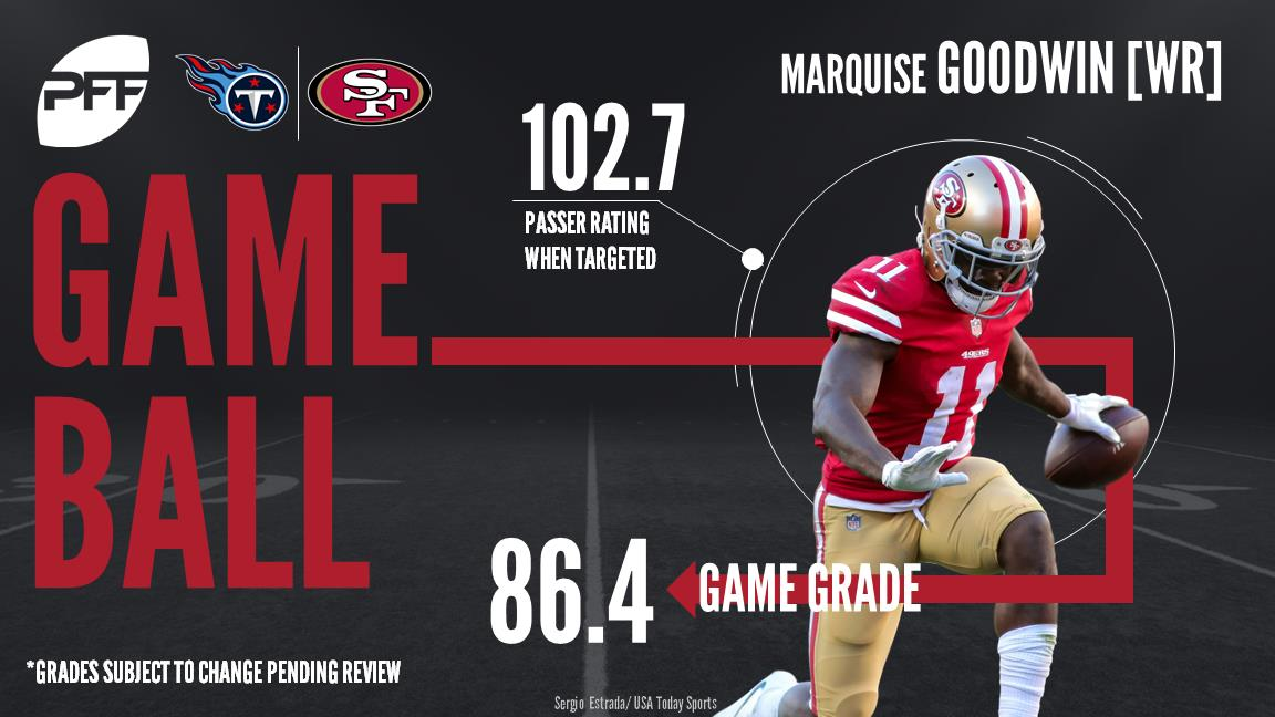 Marquise Goodwin, wide receiver, San Francisco 49ers