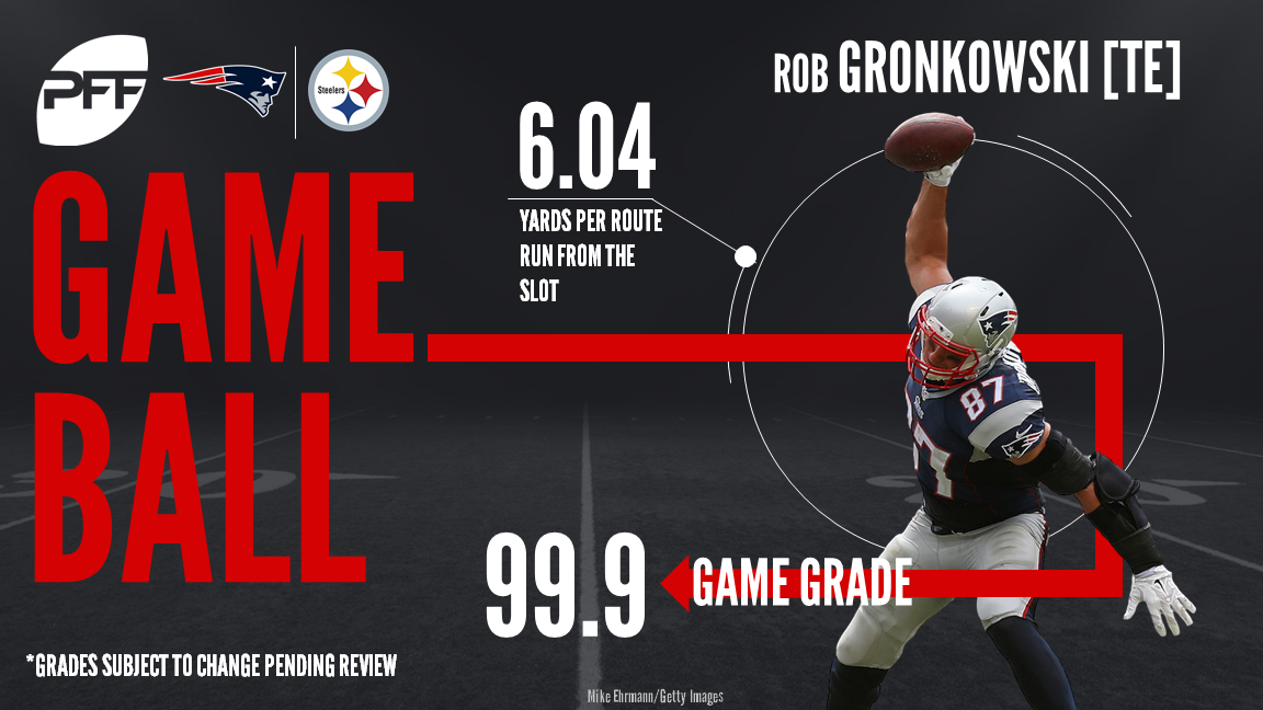New England Patriots TE Rob Gronkowski