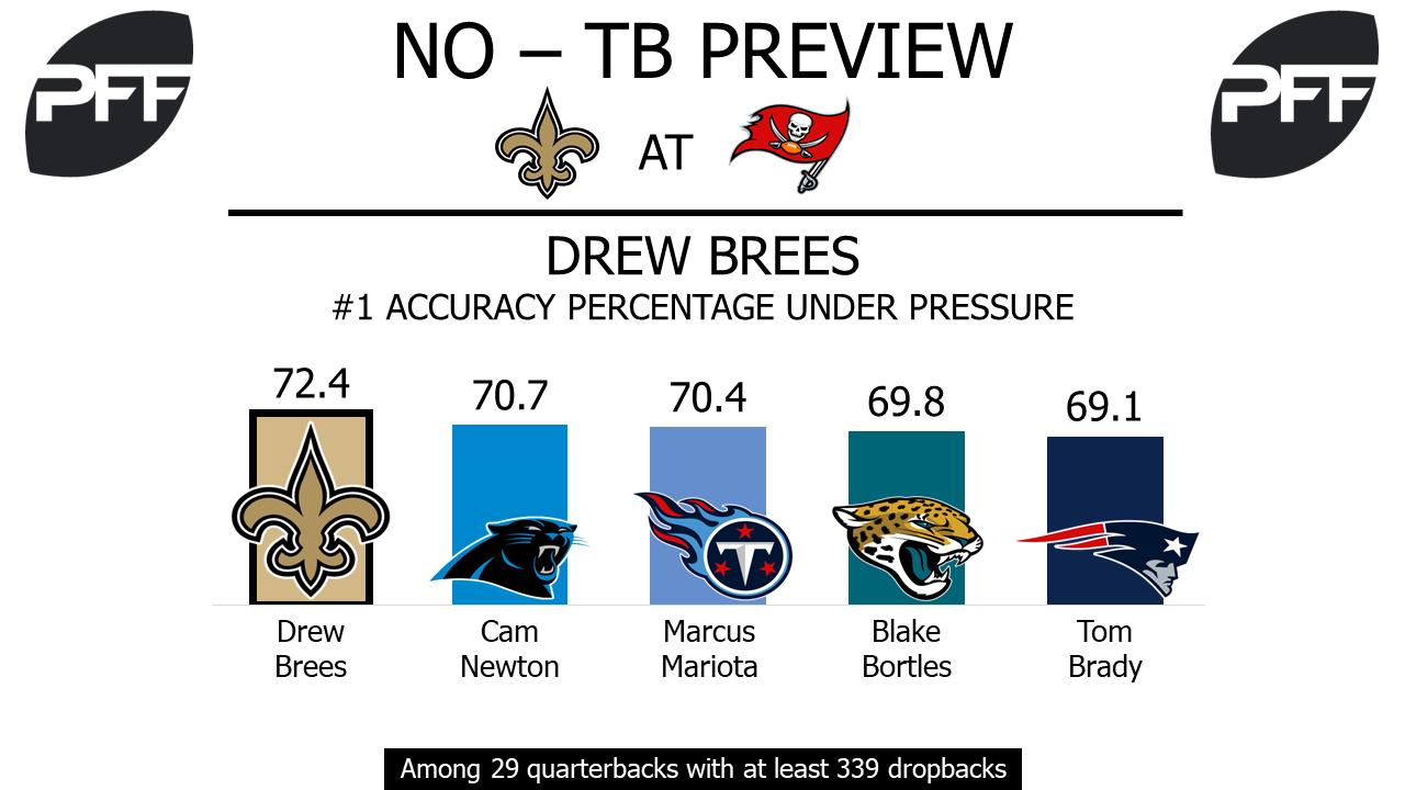 QB Drew Brees New Orleans Saints