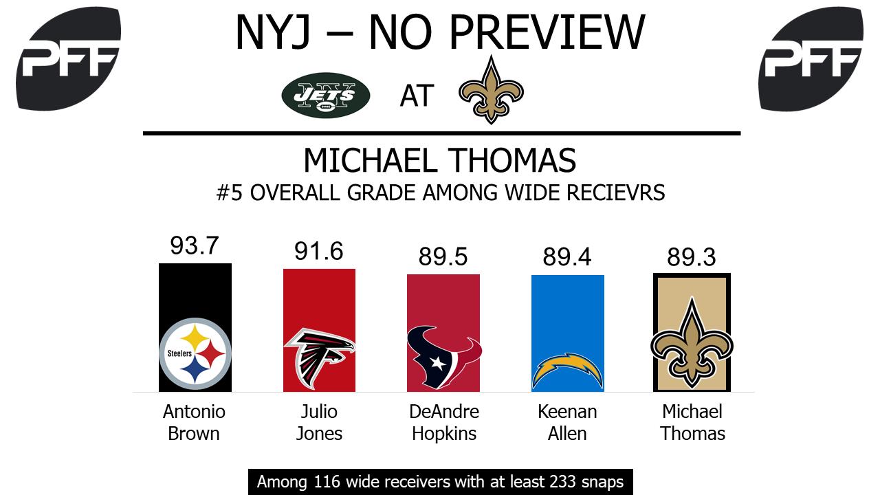 Michael Thomas, wide receiver, New Orleans Saints